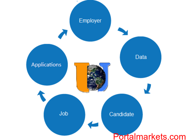 job search in india - design engineer jobs in india - 2/2
