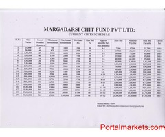 Margadarshi Chit Fund Pvt Ltd.